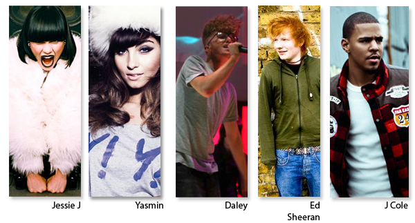 Tips for 2010 - Jessie J, Yasmin, Daley, Ed Sheeran, J Cole