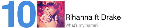 #10 Rihanna ft Drake - What's my name