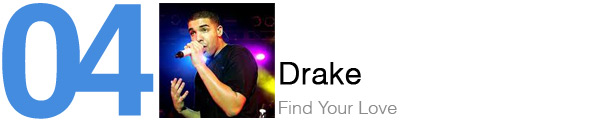 #4 Drake - Find Your Love